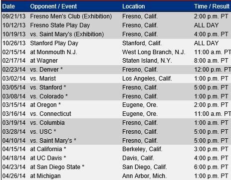 Fresno State Women's Lacrosse Schedule
