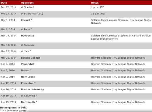 Harvard Women's Lacrosse 2014 Schedule