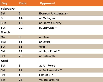 Mercer Men's Lacrosse Schedule 2014