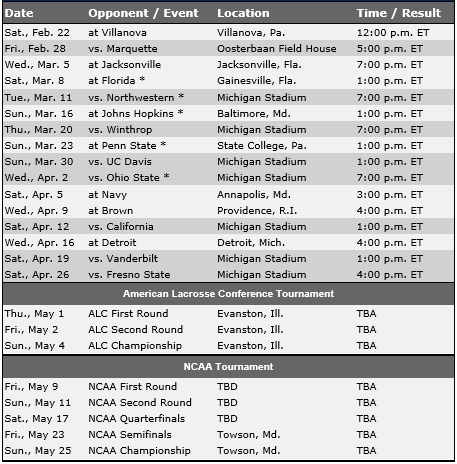 Michigan Women's Lacrosse 2014 Schedule