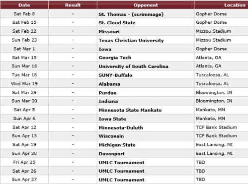 Minnesota Men's Lacrosse 2014 Schedule