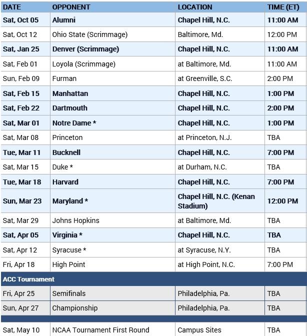 NCAA Lacrosse: North Carolina Men's Lacrosse 2014 Schedule