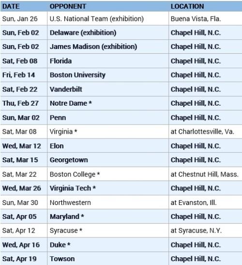 North Carolina Women's Lacrosse 2014 Schedule