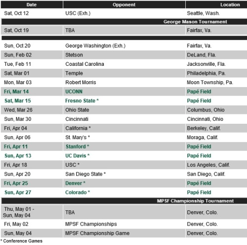 Oregon Women's Lacrosse 2014 Schedule