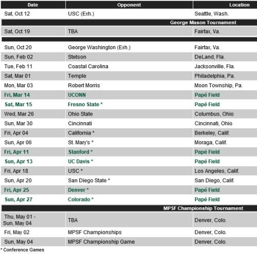 NCAA Lacrosse: Oregon Women's Lacrosse Releases 2014