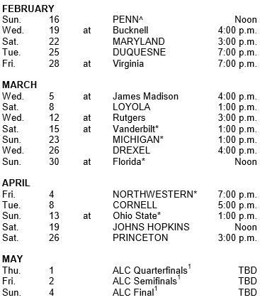 Penn State Women's Lacrosse 2014 Schedule