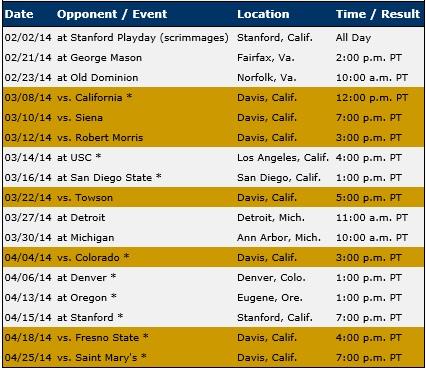 UC Davis Women's Lacrosse 2014 Schedule