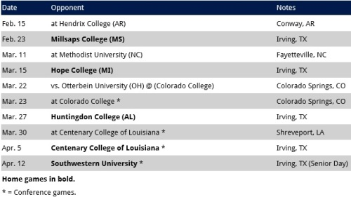 University of Dallas Men's Lacrosse 2014 Schedule