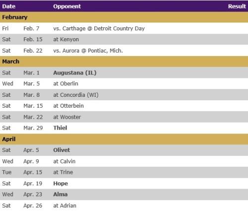 Albion Men's Lacrosse 2014 Schedule
