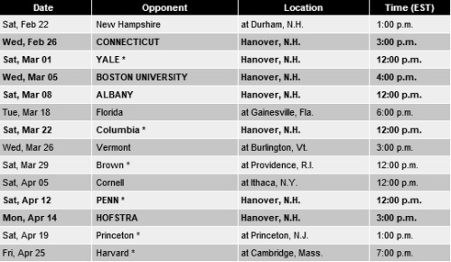 Dartmouth Women's Lacrosse 2014 Schedule