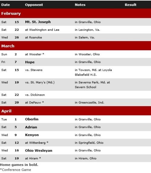 Denison Men's Lacrosse 2014 Schedule