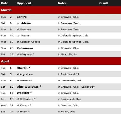 Denison Women's Lacrosse 2014 Schedule