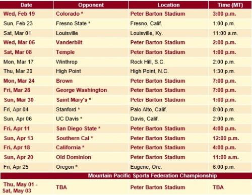 Denver Women's Lacrosse 2014 Schedule