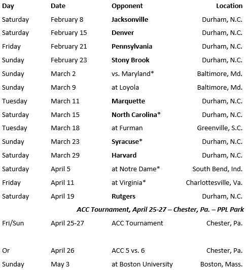 Duke Men's Lacrosse 2014 Schedule