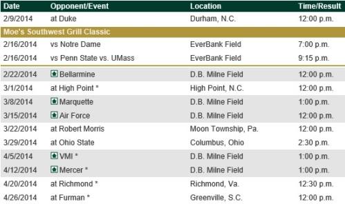 Jacksonville Men's Lacrosse 2014 Schedule