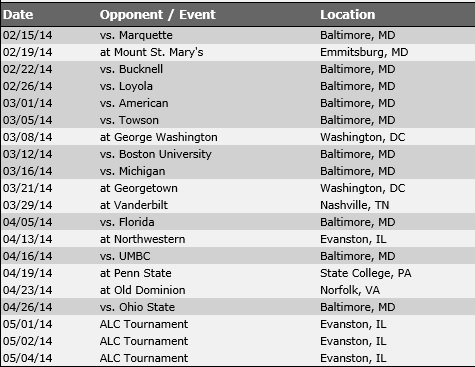 Johns Hopkins Women's Lacrosse 2014 Schedule