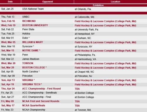 Maryland Women's Lacrosse 2014 Schedule