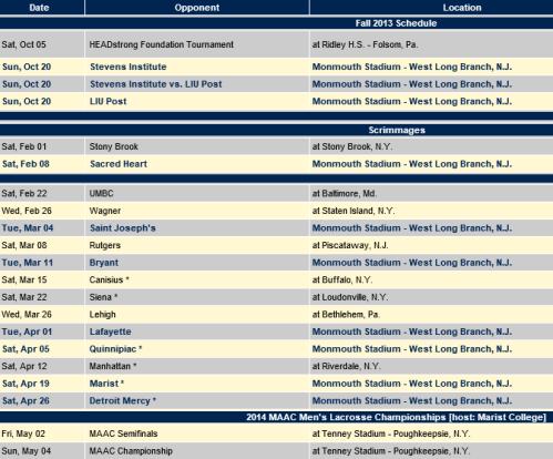 Monmouth Men's Lacrosse 2014 Schedule