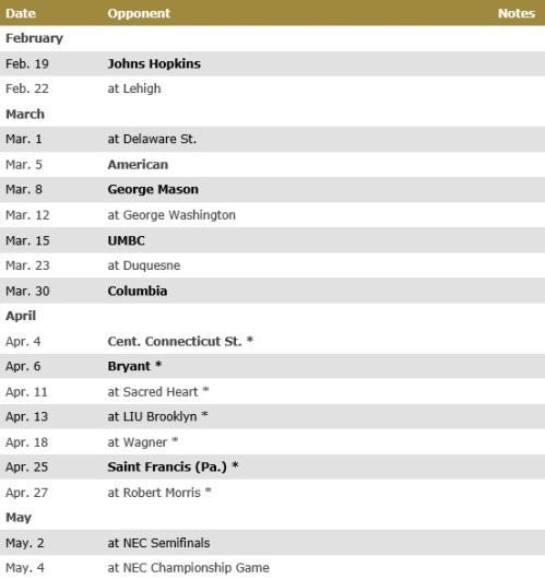 Mount St. Mary's Women's Lacrosse 2014 Schedule