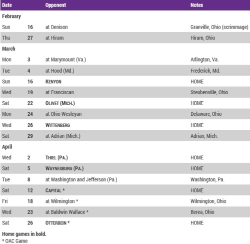 Mount Union Women's Lacrosse 2014 Schedule