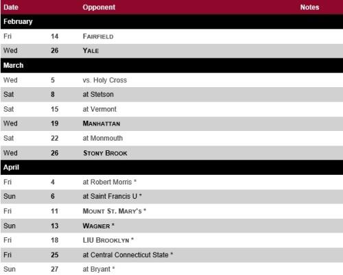 Sacred Heart Women's Lacrosse 2014 Schedule