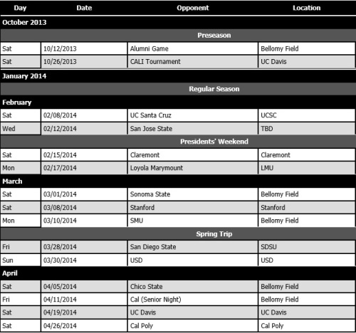 Santa Clara Men's Lacrosse 2014 Schedule