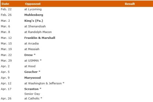Susquehanna Men's Lacrosse 2014 Schedule
