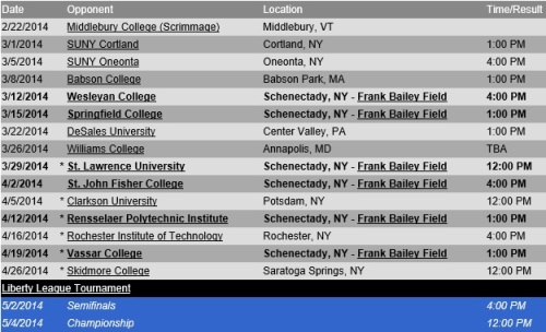 Union College Men's Lacrosse 2014 Schedule