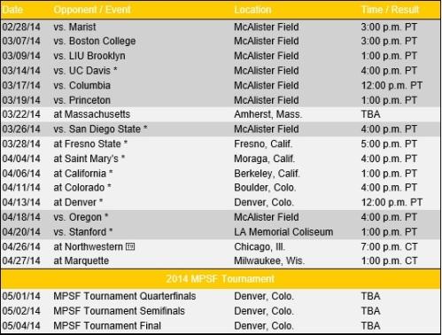 USC Women's Lacrosse 2014 Schedule