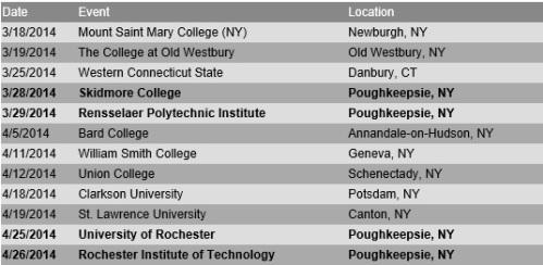 Vassar Women's Lacrosse 2014 Schedule
