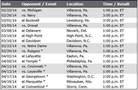 NCAA Lacrosse: Villanova Women's Lacrosse 2014 Schedule Features