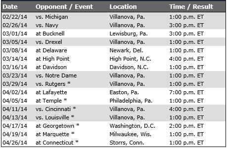 Villanova Women's Lacrosse 2014 Schedule