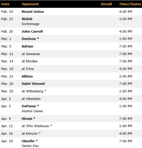 Wooster Men's Lacrosse 2014 Schedule