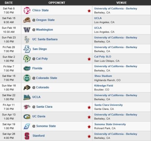 Cal Men's Lacrosse 2014 Schedule