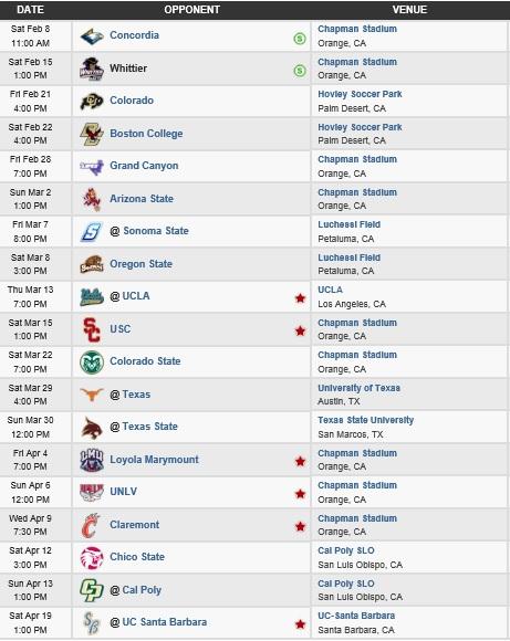 Chapman Men's Lacrosse 2014 Schedule