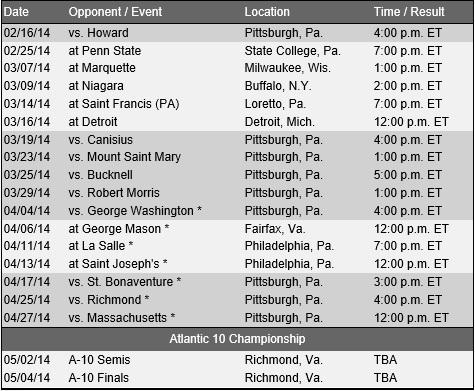Duquesne Women's Lacrosse 2014 Schedule