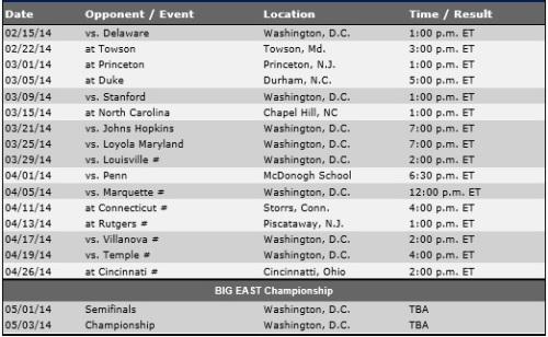Georgetown Women's Lacrosse 2014 Schedule