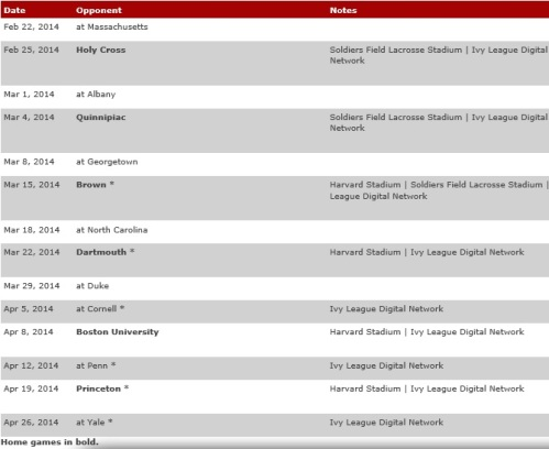Harvard Men's Lacrosse 2014 Schedule