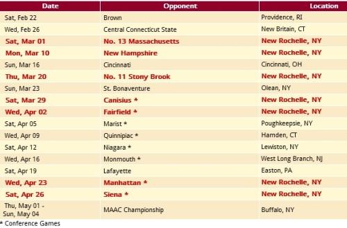 Iona Women's Lacrosse 2014 Schedule