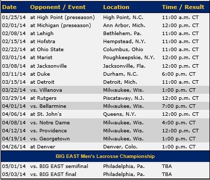 Marquette Men's Lacrosse 2014 Schedule