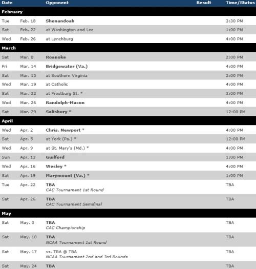 Mary Washington Women's Lacrosse 2014 Schedule