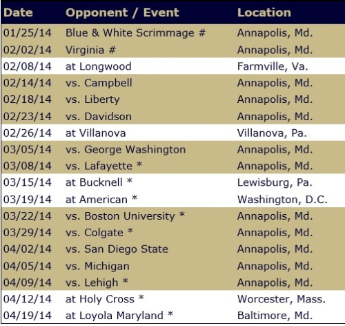 Navy Women's Lacrosse 2014 Schedule
