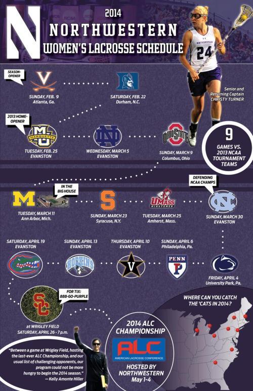 Northwestern Women's Lacrosse 2014 Schedule Poster