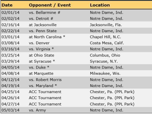 Notre Dame Men's Lacrosse 2014 Schedule
