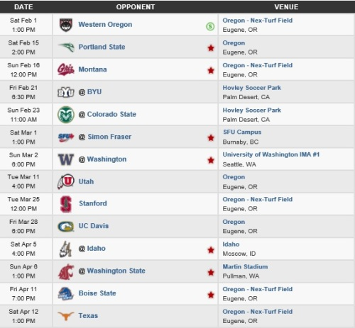 Oregon Men's Lacrosse 2014 Schedule