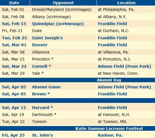 Penn Men's Lacrosse 2014 Schedule