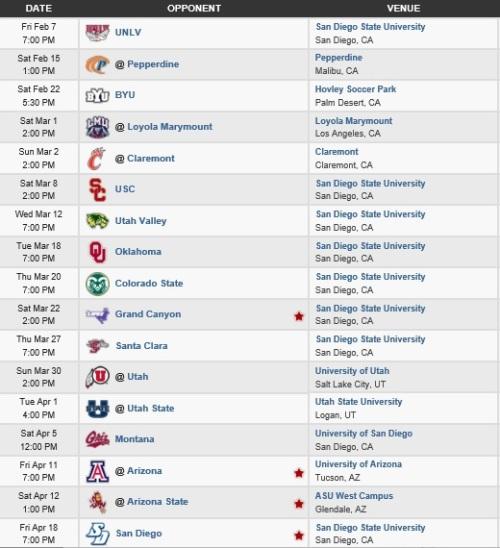 San Diego State Men's Lacrosse 2014 Schedule