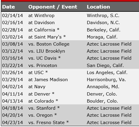 San Diego State Women's Lacrosse 2014 Schedule