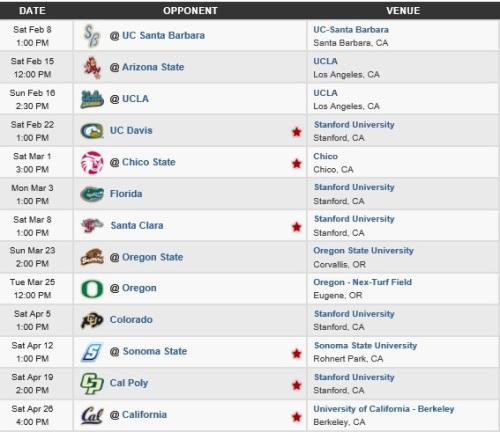 Stanford Men's Lacrosse 2014 Schedule