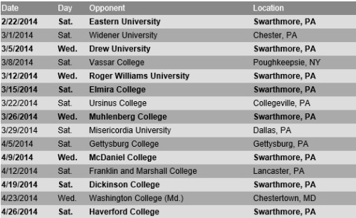 Swarthmore Men's Lacrosse 2014 Schedule